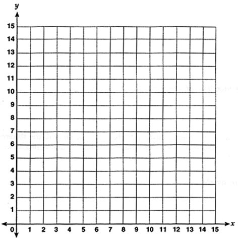 15  Plotting Points On A Coordinate Grid  Gruending Math 6