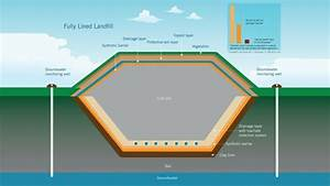 The Safety And Science Behind Coal Ash Basin Closures
