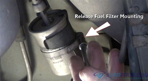 Ford 7 3 Fuel Filter Change by How To Fix Engine Surging In 45 Minutes