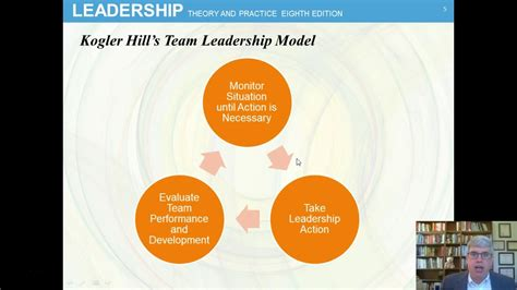 team leadership chap  leadership  northouse  ed