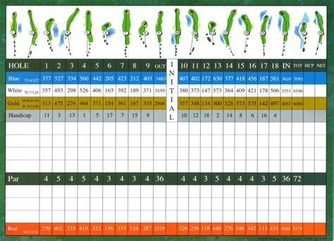 usa golf scorecards page