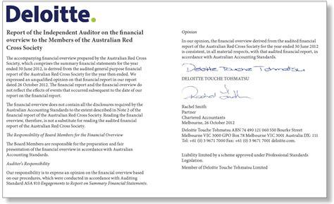 audit report year in review australian cross
