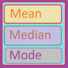 Amazoncom Mean, Median And Mode Appstore For Android