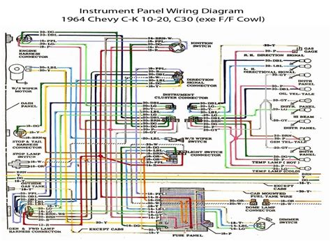 Color Wiring Diagram Finished The 1947 Present Chevrolet Gmc by 1972 Chevrolet Truck Wiring Diagram Wiring Forums