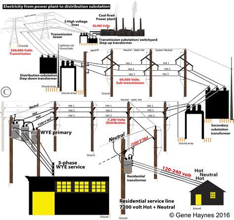 single phase 208 wiring diagram wellread me