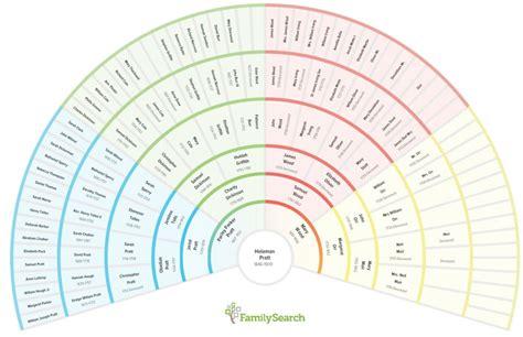 printable family tree fan chart printable  degree