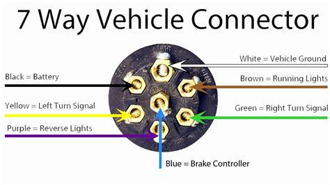 pin semi trailer wiring diagram unique chevy  pin