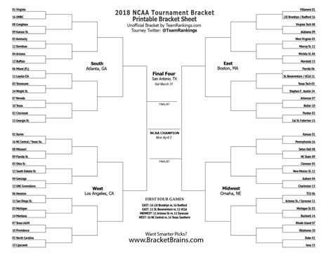 ncaa printable bracket   march madness brackets