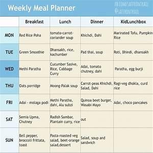 Weekly Menu Plan 27 July, 2015 Breakfast, Lunch, Dinner