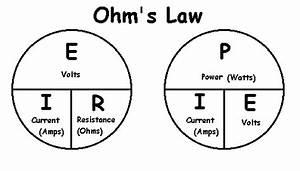 Ohm U0026 39 S Law
