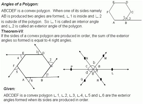 theorem sum of the exterior angles of a convex polygon
