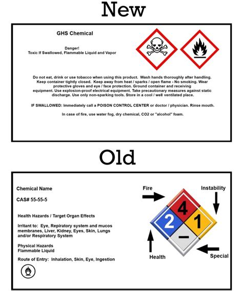 ghs label template 4 key takeaways from our hazcom and ghs webinar