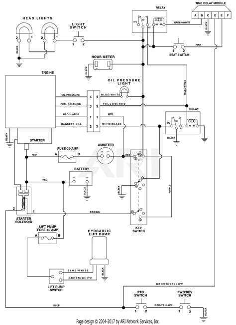gravely 987072 000101 20 5hp robin engine with hydraulic lift parts diagram for wiring