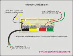 watch more like telephone junction box telephone handset wiring diagram in addition phone line junction box
