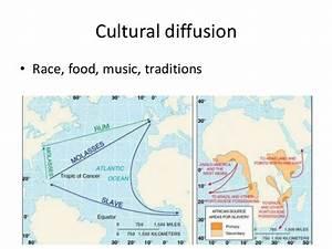 Globalization a... Cultural Diffusion