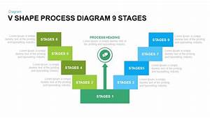 V Shape Process Diagram 9 Stages Powerpoint And Keynote