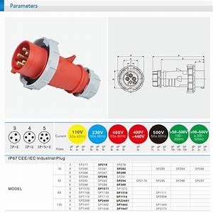 New Generation Series Screw Install Type 3 Phase 5 Pin Plug