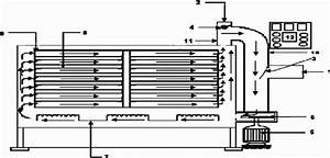 Schematic Diagram Of Recirculatory Hot