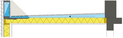 Flachdachaufbau Und Dachisolierung by Tauwasserschutz Im Holzbau Informationsdienst Holz