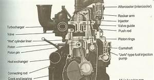 Mechanical Engineering  Engine Diagram