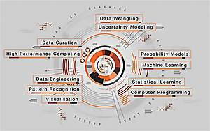 Leverage Data Science and Machine Learning to Optimize the ...