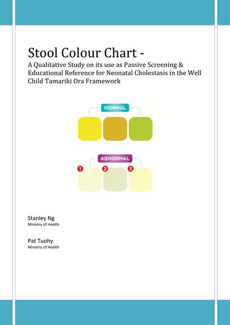 stool color charts  understand changing colors  meanings