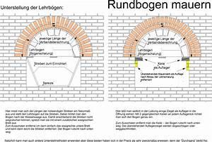 Mauerwerk Berechnen : bautechnik wikibooks sammlung freier lehr sach und ~ Themetempest.com Abrechnung