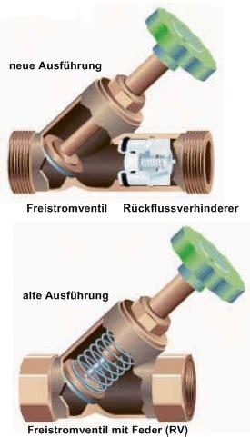 Wasser Haupthahn Abdrehen by Kfr Ventil Shkwissen Haustechnikdialog