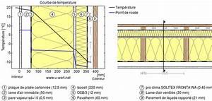 Epaisseur Mur Ossature Bois : paroi de mur ossature bois sur plancher avec solivage ~ Melissatoandfro.com Idées de Décoration
