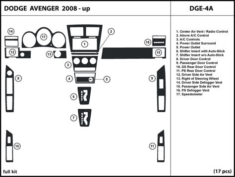 2010 Dodge Avenger Fuse Box Diagram by 2010 Dodge Avenger Problems Defects Complaints 2018