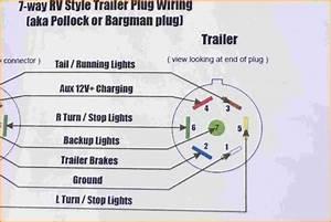 Trailer Wiring Diagram Likewise 7 Pin Flat Trailer Plug