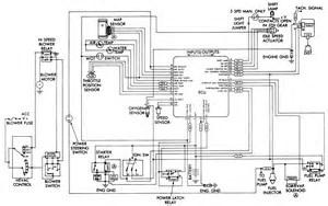 jeep wrangler yj wiring diagram image wiring 87 jeep wrangler solenoid wiring diagram 87 auto wiring diagram on 95 jeep wrangler yj wiring