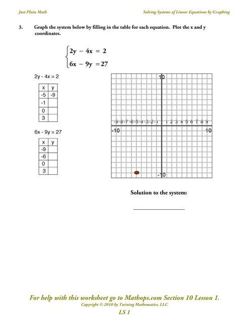 grade 10 math linear equation worksheets algebra 1