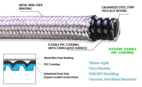 Water Proof Heavy Series Over Braided Flexible Steel Conduit