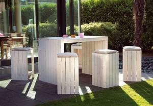 platzsparend multifunktional und dekorativ diese With whirlpool garten mit beton balkon abdichten