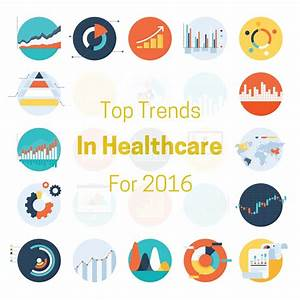 Top Trends In Healthcare For 2016 – HCW – Employee Benefit ...