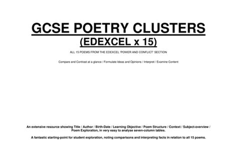 Gcse Poetry  Conflict Cluster  Edexcel (all 15 Poems)  Revised Since Teaching 2016 By