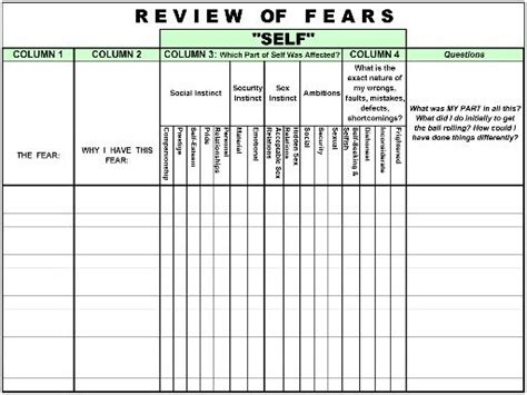 4th Step Resentments  Recovery Worksheets & Education  Drug Addiction Recovery, Addiction