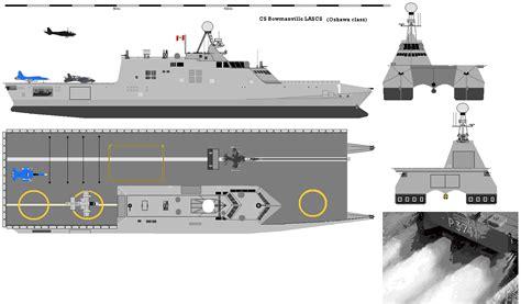 Catamaran Aircraft Carrier Russia by Catamaran Aircraft Carrier Why Why Not Alternate
