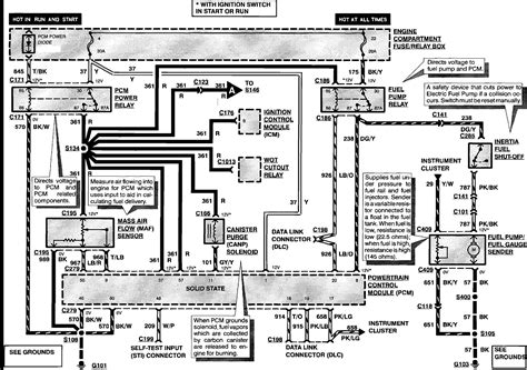 1995 Ford Explorer Wiring Schematic by Help I A 1994 Ford Ranger With 4 0 V6 Truck