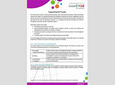 Science ClassroomBased Assessments Junior Cycle for