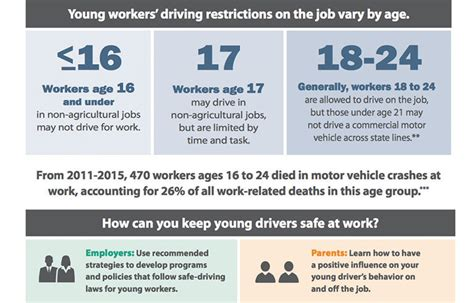 young workers   wheel niosh develops resources