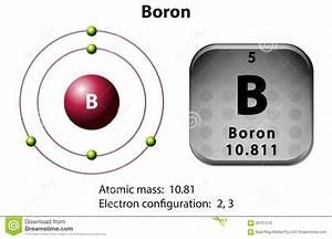 Symbol And Electron Diagram Boron Stock Vector