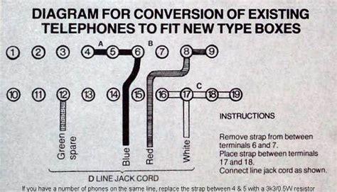 Modern Telephone Wiring Diagram by Telephones Uk Converting Telephones
