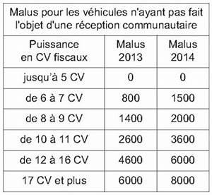 Calcul Coefficient Bonus Malus : malusser plus pour bonusser moins kilom tres entreprise le site ditorial pour la gestion de ~ Gottalentnigeria.com Avis de Voitures