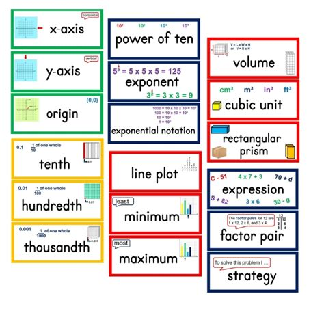 grade math vocabulary resources