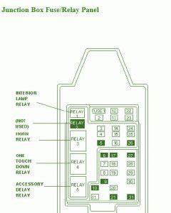 1999 F250 Superduty Junction Fuse Box Diagram  U2013 Auto Fuse