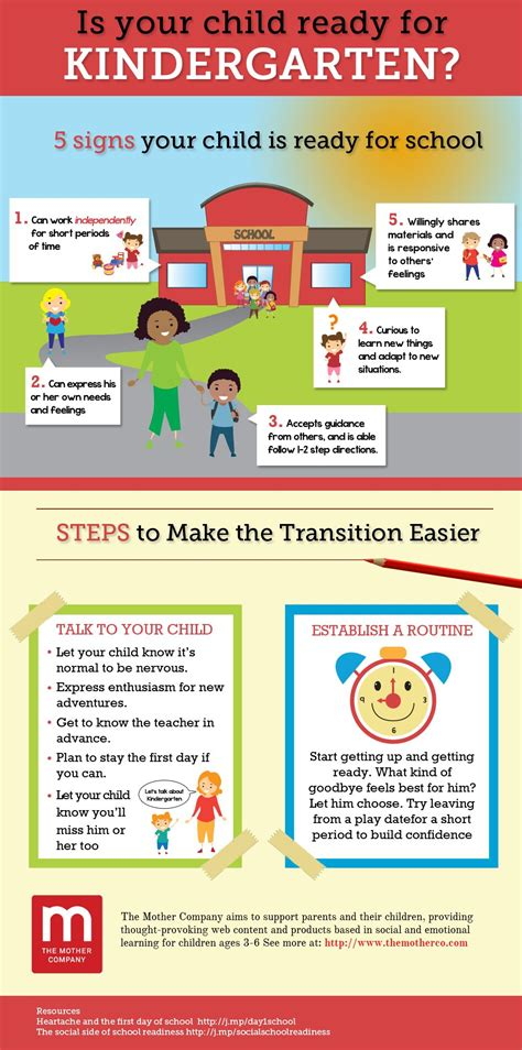 is your child ready for kindergarten infographic early 967 | d765489d7df339792f5b7324c3058413
