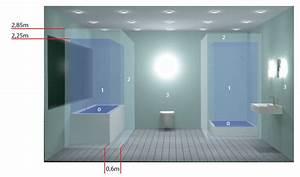 Ip44 Leuchten Badezimmer : schutzklasse 2 badezimmer ~ Michelbontemps.com Haus und Dekorationen