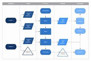 Choosing A Process Improvement Methodology